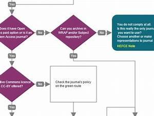 Process Flow Diagram Jquery