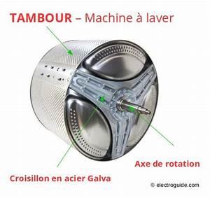 Machine A Laver 9 Kg Electro Depot : meilleur machine laver avec tambour pas cher ~ Edinachiropracticcenter.com Idées de Décoration