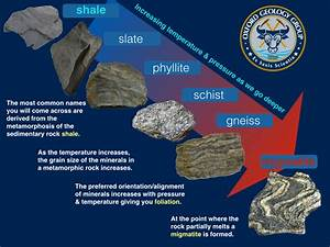 Classification of Igneous rocks | Geologica