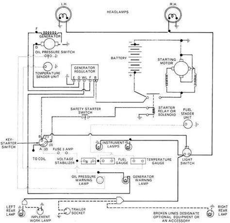 [ZHKZ_3066]  901 FORD TRACTOR WIRING DIAGRAM - | Ford 5000 Wiring Diagram |  | 901-ford-tractor-wiring-diagram.ma-run.com
