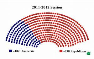 New Hampshire a Political Power Shift of Historic ...