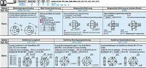 Zahnrad Modul Berechnen Online : zahnr der druckwinkel 20grad modul 2 0 von misumi misumi ~ Themetempest.com Abrechnung