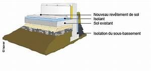 Isoler Un Sol Froid : caue franche comt ~ Premium-room.com Idées de Décoration