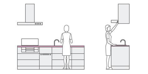 hauteur plan de travail cuisine hauteur classique plan de travail cuisine chaise tolix fr