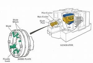 Bomag Wiring Diagram  Bomag  Free Engine Image For User Manual Download