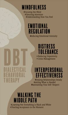 village counseling services dialectical behavior therapy