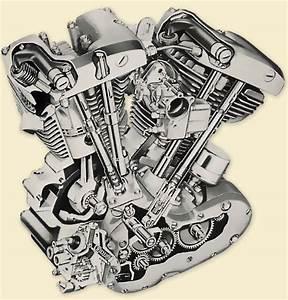 118 Years Of Harley Davidson Motorcycle History