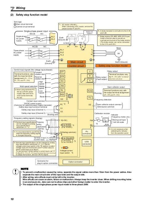 fr  instruction manualbasic