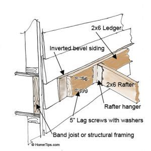 fastening  patio roof   house hometips