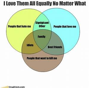 I Love Them All Equally No Matter What - Graphjam