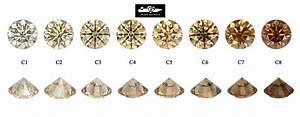 Diamond Chart Champagne To Deep Cognac Diamonds