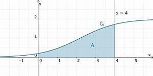 Fläche Unter Graph Berechnen : aufgabe 1e analysis i teil 2 mathematik abitur bayern 2012 l sung mathelike ~ Themetempest.com Abrechnung