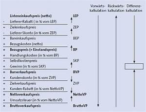 Handelsspanne Berechnen : kosten und leistungsrechnung rechnungswesen ~ Themetempest.com Abrechnung
