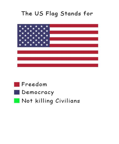 american flag colors meaning the us flag color representation parodies your meme