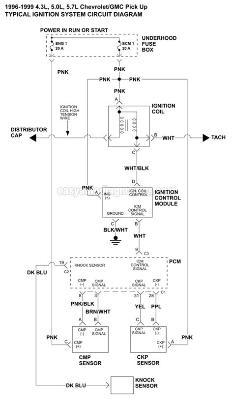Gmc Ignition Wiring Diagram by 96 Gmc Wiring Diagram 2000 Chevy Silverado Fuel