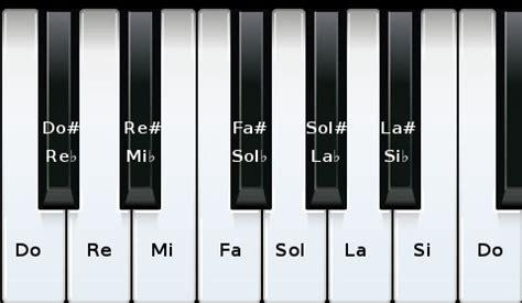 si鑒e de piano intervalos acordes y alteraciones blogtissimo sí como fortissimo en fin