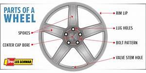 Choosing Custom Wheels Is About More Than Good Looks