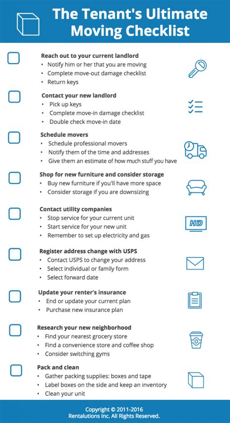 tenants ultimate moving checklist avail