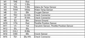 4age 20v Ae101 Engine Ecu Terminals