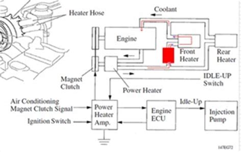 webasto coolant heater wiring diagram somurich