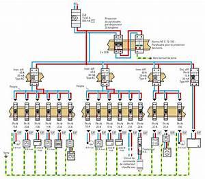 Tableau électrique Triphasé Legrand : electricit la mise en oeuvre le nid de castors ~ Edinachiropracticcenter.com Idées de Décoration
