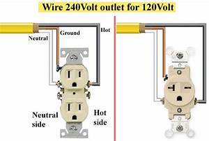 Pin By Mike Orose On Electrical Wiring