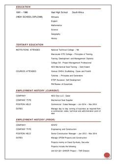 Preparation Of Resume Biodata And Curriculum Vitae by Resume Format For School It Resume Cover