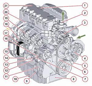 Deutz 2011 Service Parts Ops Manuals 2 3 4 Cylinder Diesel