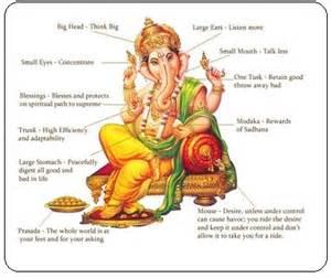 Lord Ganesha Coloring