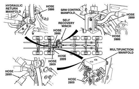 figure 2 66 winch hydraulic diagram