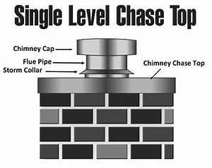 Chimney Tops  U0026 Caps Houston