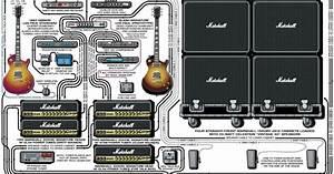 A Detailed Gear Diagram Of Slash U2019s Stage Setup