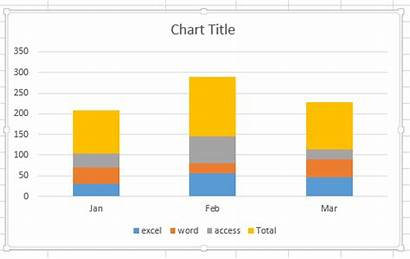 Chart Column Excel Stacked Tab Under Data