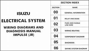 1986 Isuzu Impulse Electrical Troubleshooting Manual Original