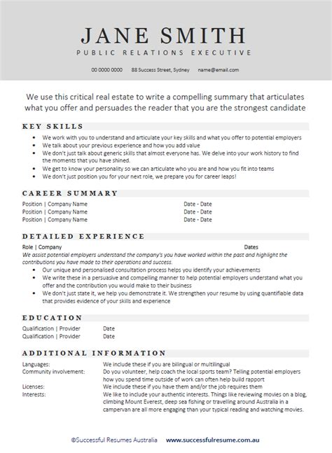 professional resume cover letter writing service