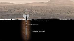 'Explore Mars' group wants to build instrument seeking ...