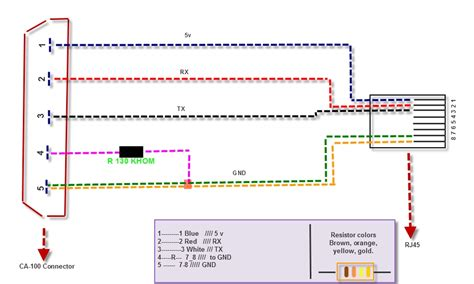 Rca To Wiring Diagram by Hdmi To Rca Cable Wiring Diagram Fuse Box And Wiring Diagram