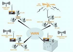 Local  U0026 Wide Area Networking  U2014 Mainstream Technolgies