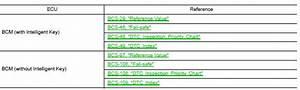 Nissan Sentra Service Manual  Ecu Diagnosis Information - Interior Lighting System