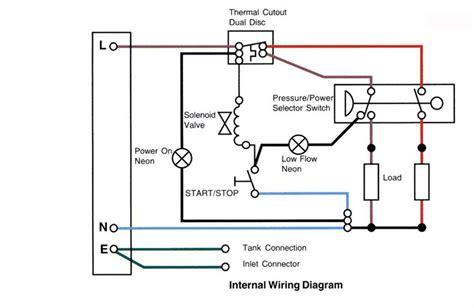rcd wiring diagram 27 wiring diagram images