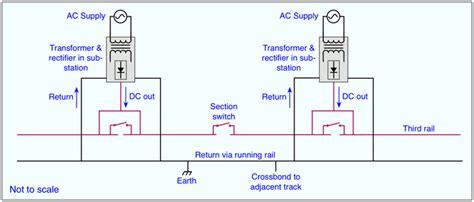 Dodge Fuse Box Circuits Symbols Diagrams Wiring Diagram