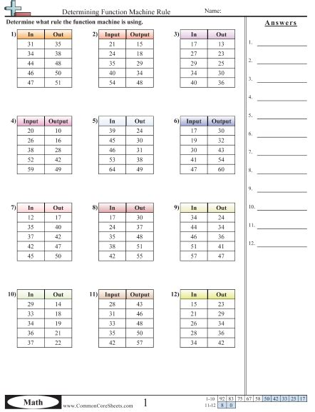 function tables worksheet pdf patterns function machine worksheets