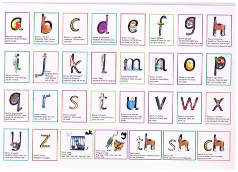 read write  bramley sunnyside infant school