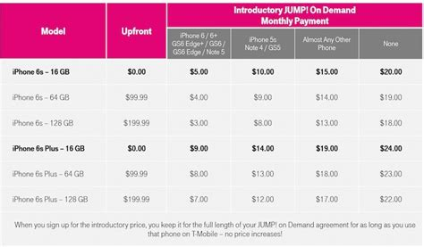 att iphone trade in 2 t mobile shares details on 5 month iphone 6s offer