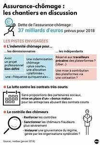 Calcul Frais Réels 2017 : assurance ch mage accord du 22 f vrier convention 2017 2020 a change quoi pour les ch meurs ~ Medecine-chirurgie-esthetiques.com Avis de Voitures