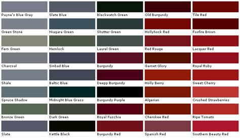 Valspar Paints, Valspar Paint Colors, Valspar Lowes
