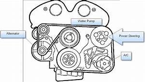 2008 Saturn Astra Serpentine Belt Diagram  2008  Free