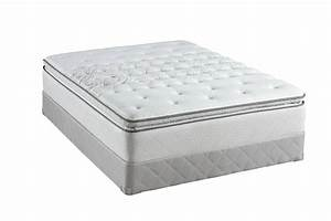mattress buying guide gentleman39s gazette With difference between pillow top and plush