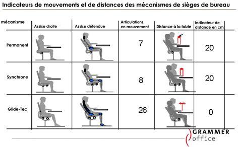 position au bureau ergonomie des sièges dubois bureau bureau sièges