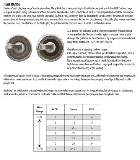 ac delco platinum spark plug heat range chart reviews  chart